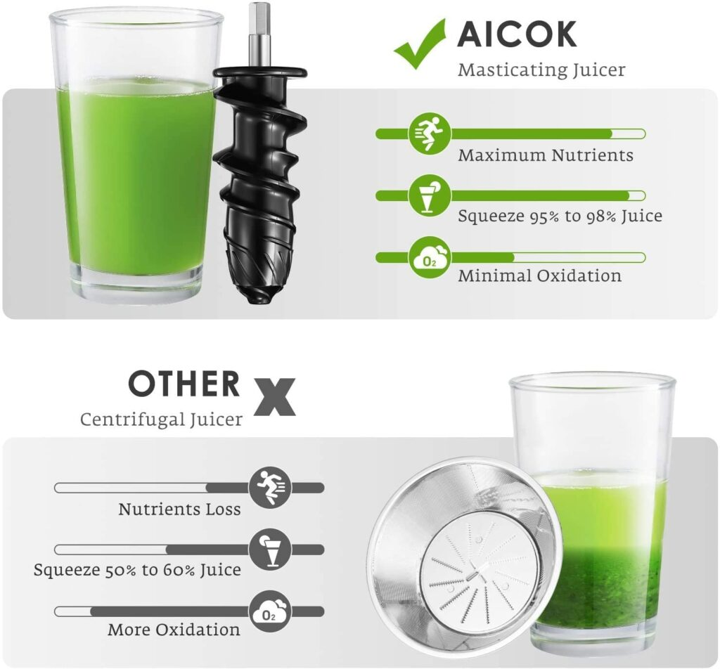 Aicok Slow Masticating Juicer Features