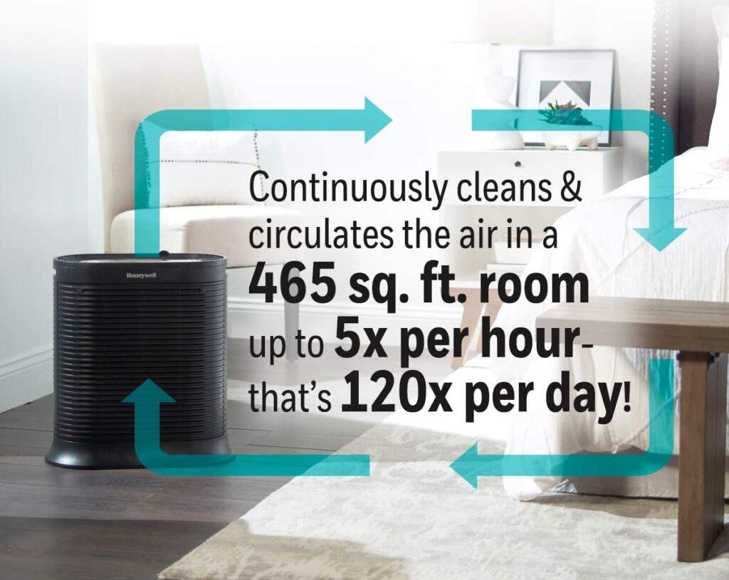 Honeywell Air Purifier air cleaning